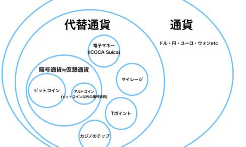 【図解】仮想通貨の概念を超わかりやすく解説。
