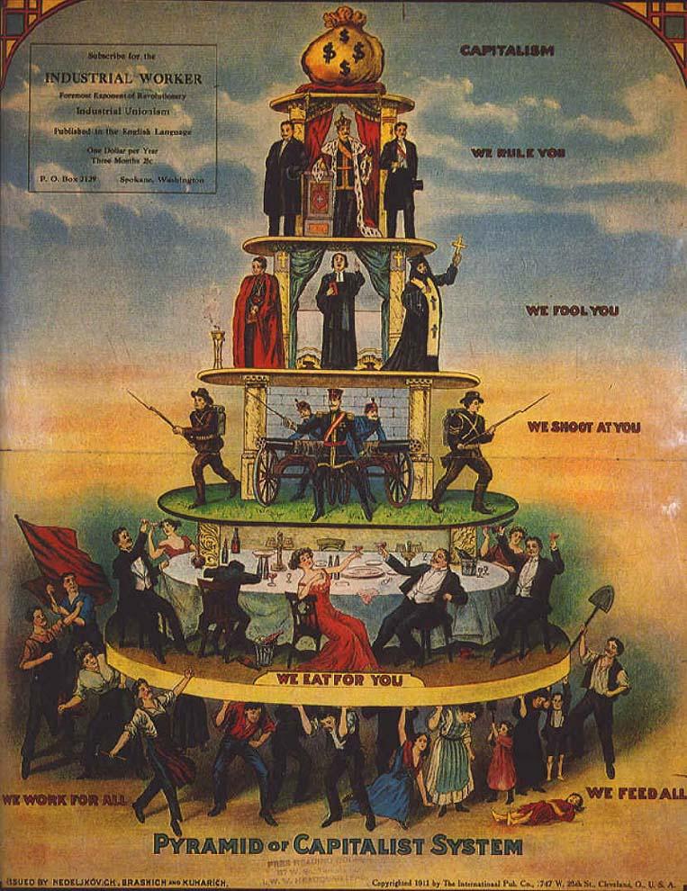 この世は資本家か労働者だけだ。