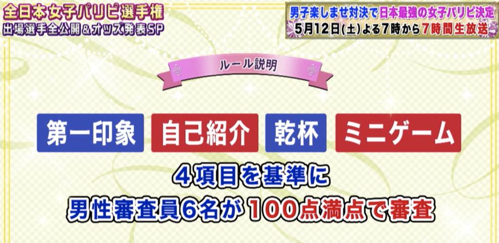 全日本女子パリピ選手権のルール