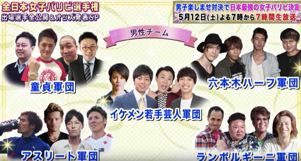 全日本女子パリピ選手権の男性チーム