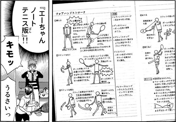 主人公エーちゃんのテニスノート