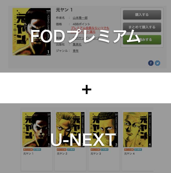 FODプレミアムとU-NEXTを活用すれば元ヤンが無料で読める!